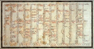 sejarah-kalender-masehi-3
