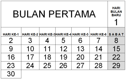menelusuri-kalender-lunisolar-dalam-alkitab-3