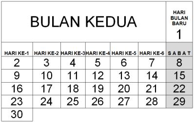 menelusuri-kalender-lunisolar-dalam-alkitab-4